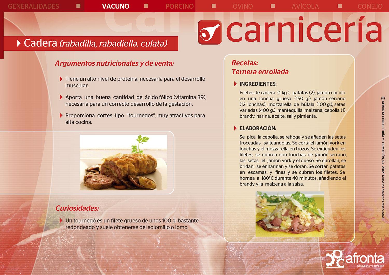 Ficha de producto de Carnicería para la venta de frescos: Cadera (rabadilla, rabadiela, culata) - Afronta Consultoría